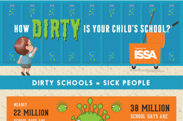 How Dirty is your child's school?